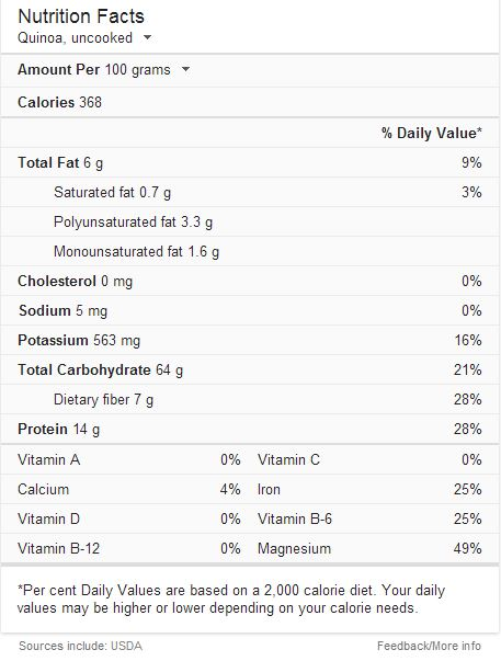 Quinoa uncooked nutrition facts